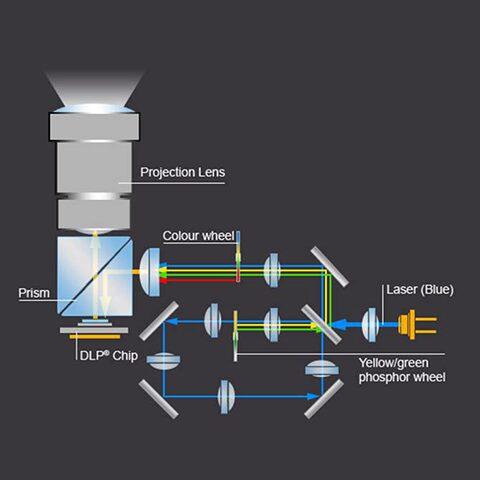 NP-PX602WL diagram