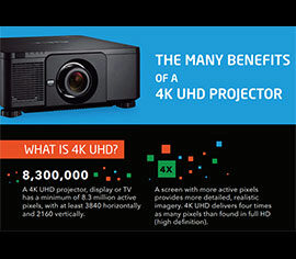 The Many Benefits of a 4K UHD Projector