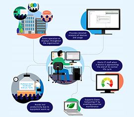 NaViSet_Benefits-Infographic